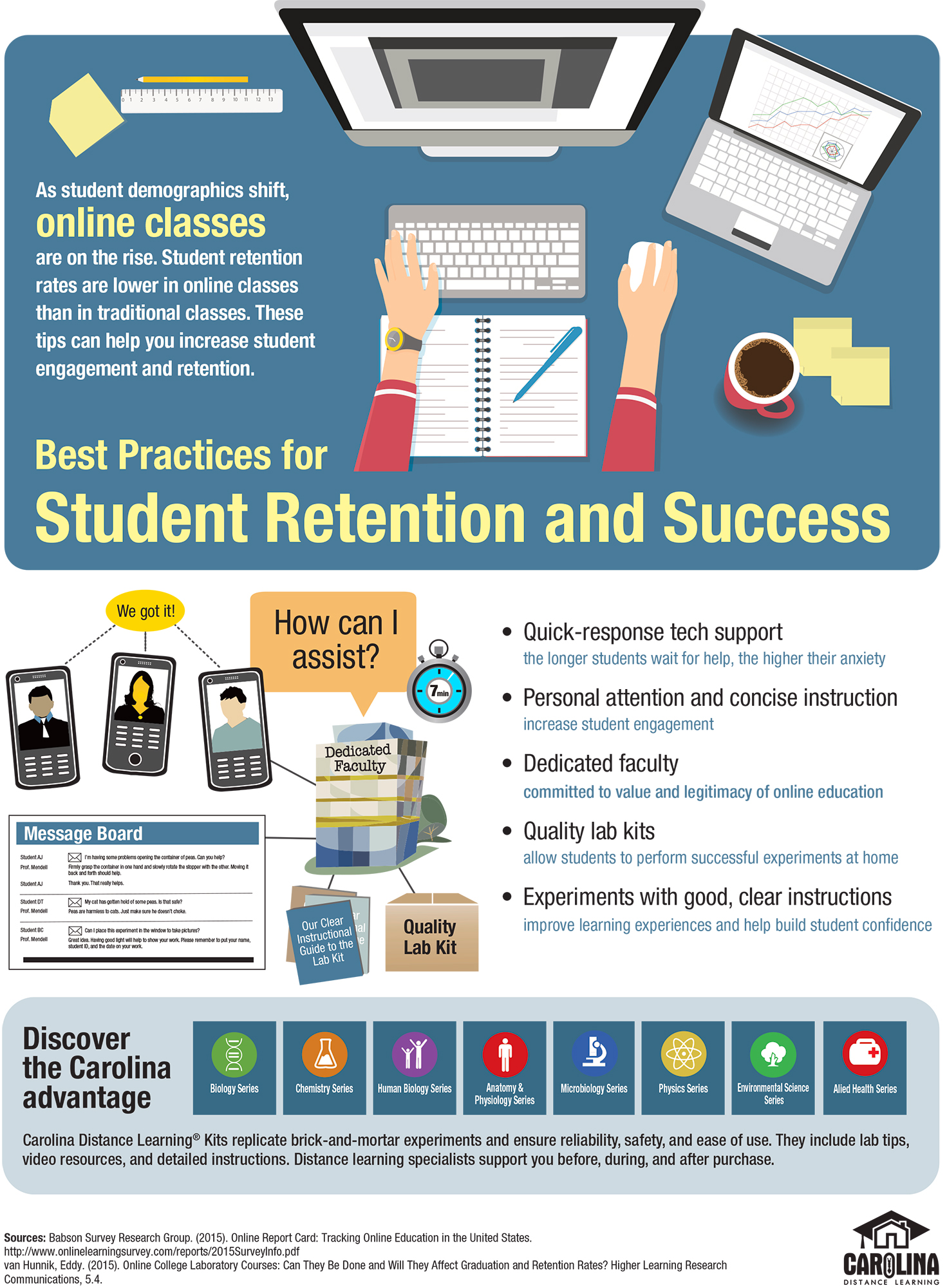 Infographic: Best Practices for Student Retention and Success
